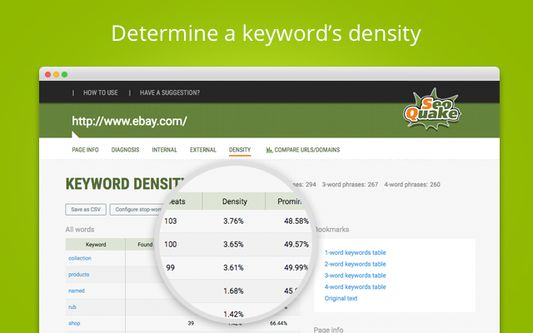 Determine a keyword's density and configure a stop-word list