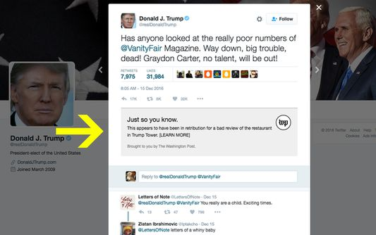 Donald Trump's primary means of communicating with the public is his Twitter account. Unfortunately, his tweets aren't always entirely accurate, by mistake or by design.   The Washington Post's Fix team has decided to help ensure that the public receives the most accurate possible information by creating this extension, which will add more context or corrections to things that Trump tweets.