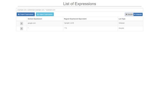 Expression Table