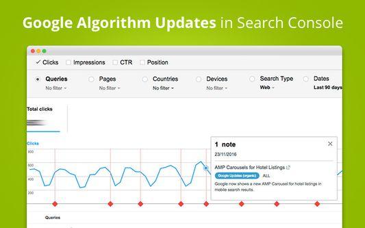 Google Algorithm Updates in Search Console