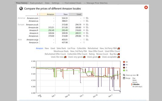 ✜Compare and track international Amazon prices Prices for all Amazon locales are listed and can easily be tracked.