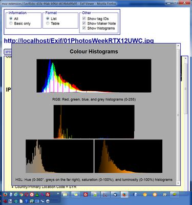 Typical RGB and HSL histograms