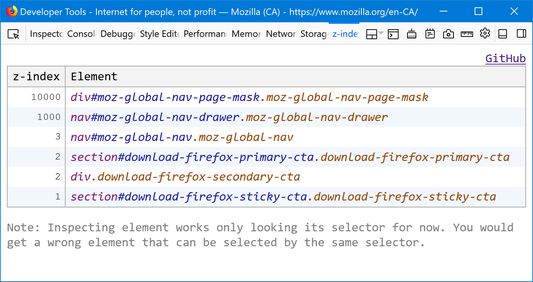 """""""z-index"""" panel is added to DevTools, where you can find all elements with z-index."""