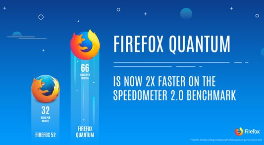 Works with Firefox Quantum