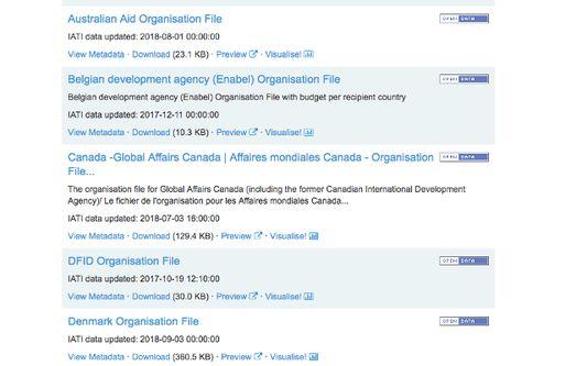 """Visualise"" links added to the IATI registry"