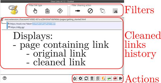 CleanLinks popup showing cleaned links