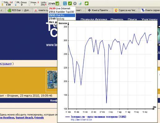 График посещаемости по Mail при наведении на значение