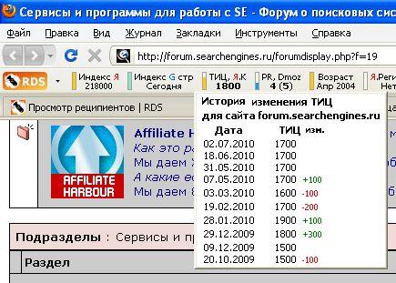 История тИЦ сайта