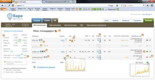Расширение функционала биржи ссылок SAPE